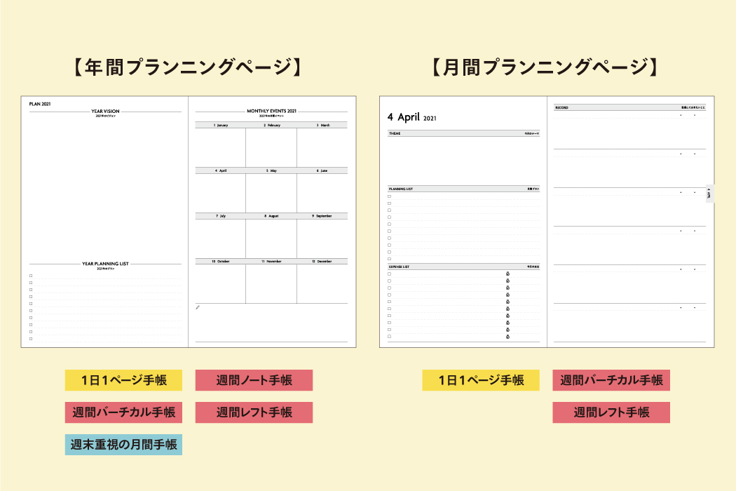 年間と月間プランニングページ